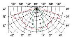 绿芽灯(图1)