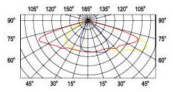 北斗星(图1)