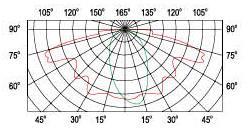 星光大道(图1)