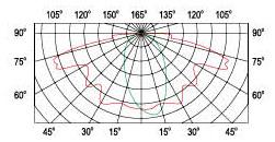 调羹灯(图1)