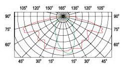 天枢星(图1)