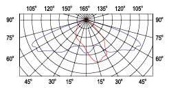 冥王星 模组(图1)