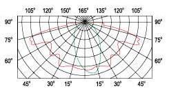 腰鼓灯(图1)
