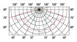 航空灯(图1)