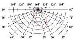 冥王星(图1)
