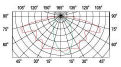 压铸型材灯(图1)