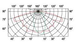 新式型材灯(图1)